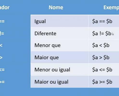 Estruturas condicionais Javascript