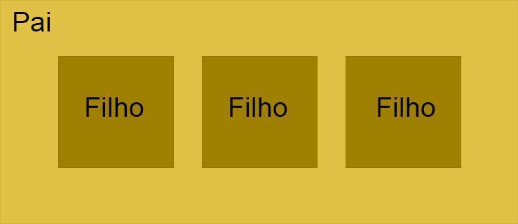 Modelo layout - Pai Filho