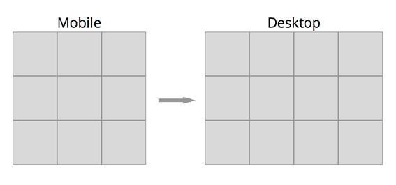 mobile-first-para-desktop