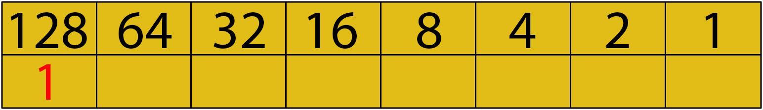128 é o número mais próximo de 252