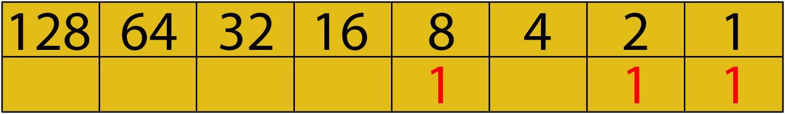 8+2+1=11